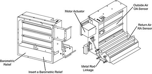 What Is An Economizer Aka Mixing Box Economizers Class