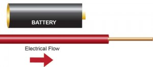 Electrical-Flow-From-Battery-At-MicroMetl