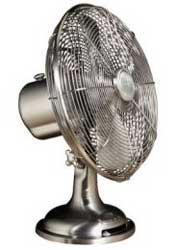 Home Axial Fan