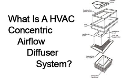 What Is A HVAC Concentric Airflow Diffuser System?