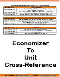 Economizer To Unit Info