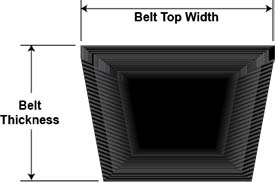 Standard V-Belt Measurement Profile At MicroMetl