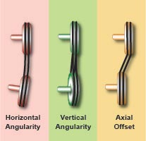 VBelt And Pulley Angularity At MicroMetl