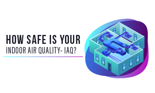 How Safe Is Your Indoor Air Quality – IAQ